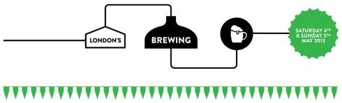 londons-brewing